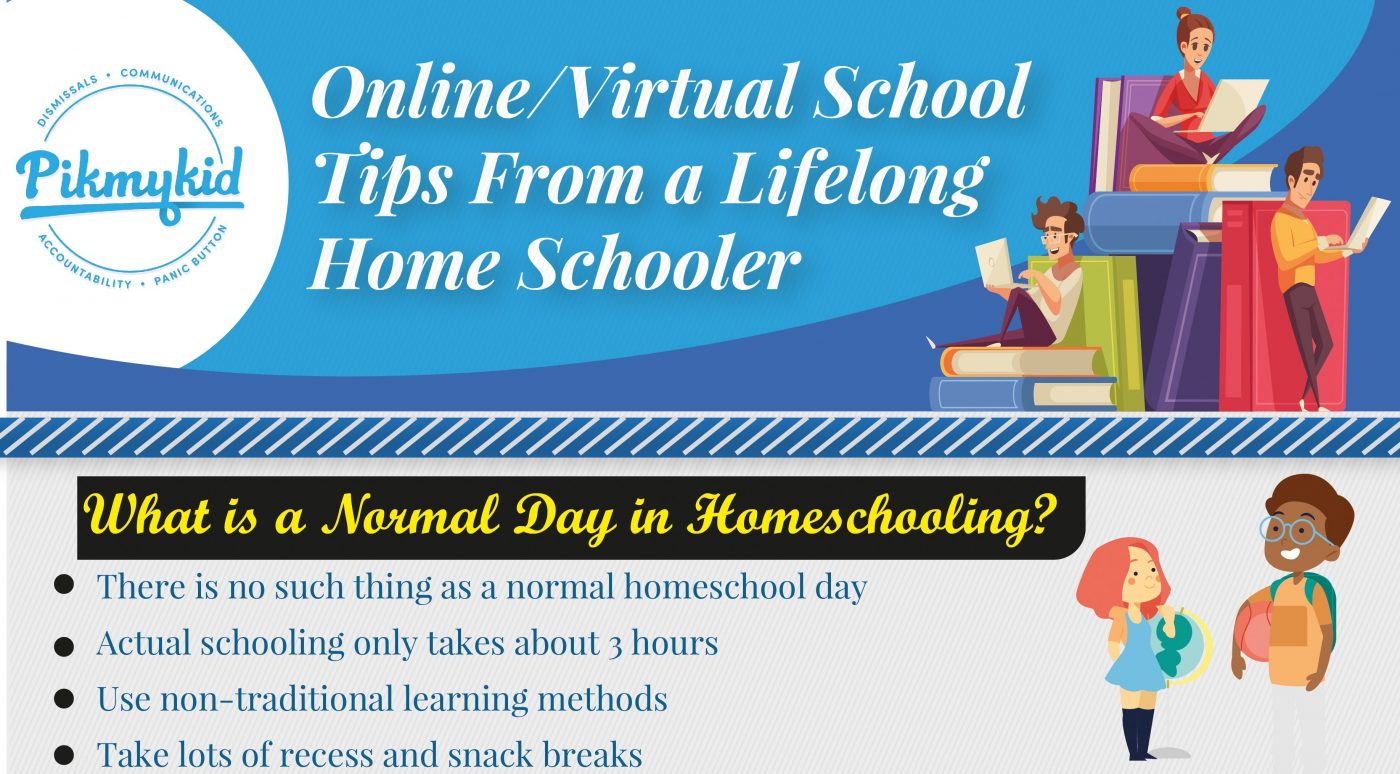 e-learning transition tips from a homeschooler graphic